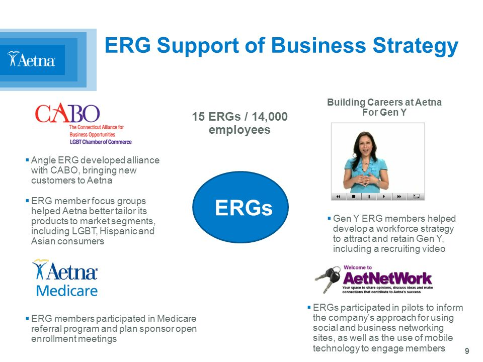 9  Angle ERG developed alliance with CABO, bringing new customers to Aetna  ERG member focus groups helped Aetna better tailor its products to marke