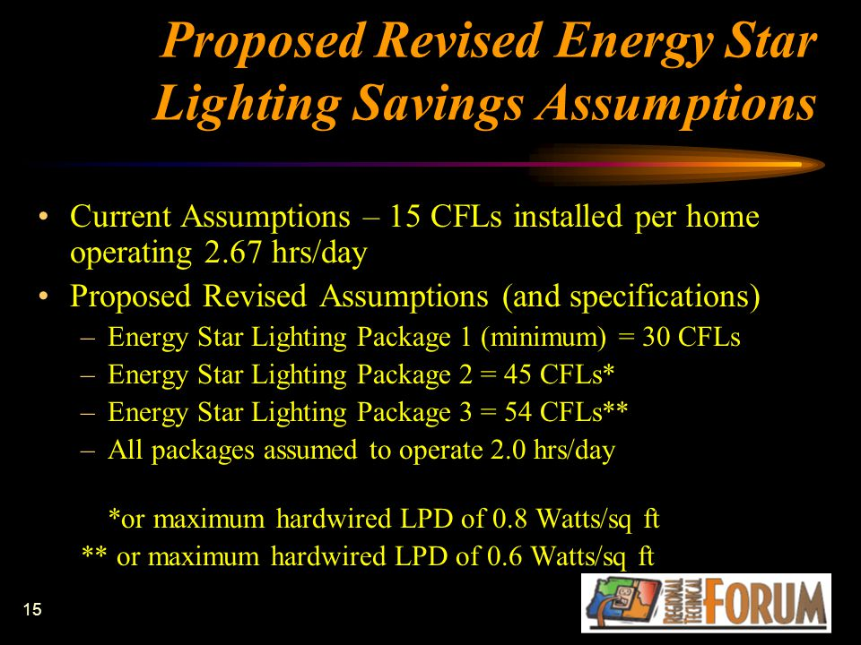 15 Proposed Revised Energy Star Lighting Savings Assumptions Current Assumptions – 15 CFLs installed per home operating 2.67 hrs/day Proposed Revised Assumptions (and specifications) –Energy Star Lighting Package 1 (minimum) = 30 CFLs –Energy Star Lighting Package 2 = 45 CFLs* –Energy Star Lighting Package 3 = 54 CFLs** –All packages assumed to operate 2.0 hrs/day *or maximum hardwired LPD of 0.8 Watts/sq ft ** or maximum hardwired LPD of 0.6 Watts/sq ft