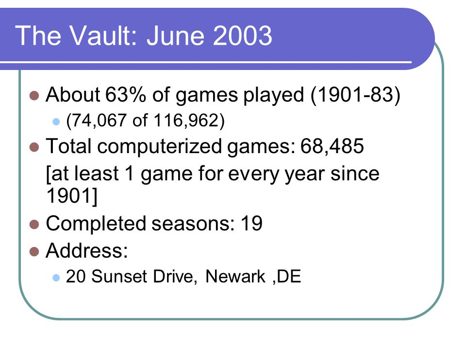 The Vault: June 2003 About 63% of games played (1901-83) (74,067 of 116,962) Total computerized games: 68,485 [at least 1 game for every year since 19