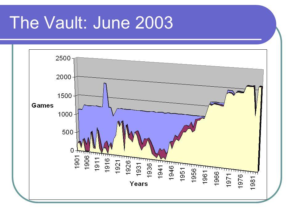 The Vault: June 2003