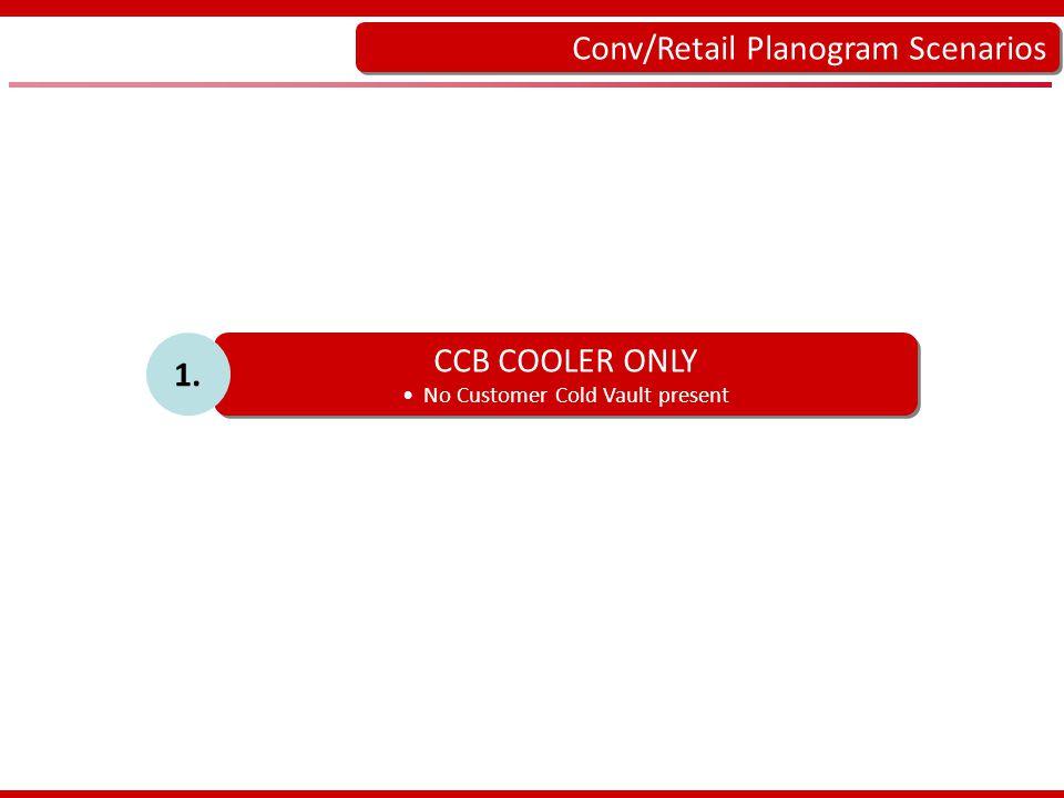 CCB COOLER ONLY No Customer Cold Vault present CCB COOLER ONLY No Customer Cold Vault present 1. Conv/Retail Planogram Scenarios