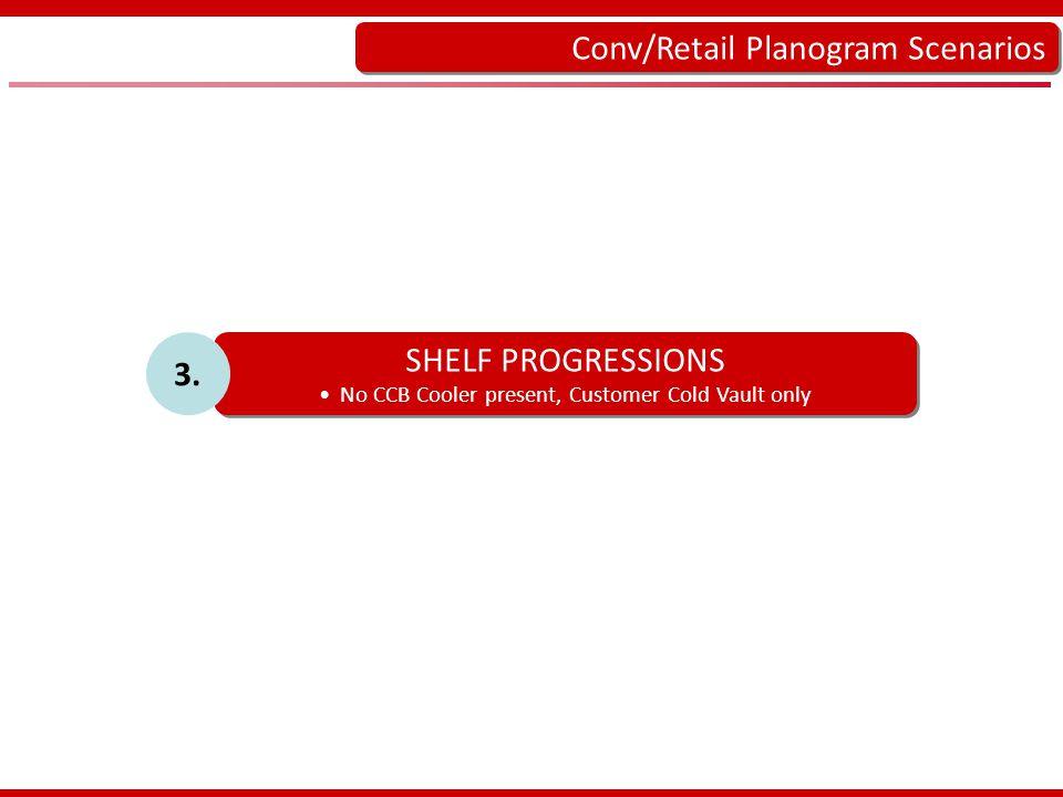 SHELF PROGRESSIONS No CCB Cooler present, Customer Cold Vault only SHELF PROGRESSIONS No CCB Cooler present, Customer Cold Vault only 3. Conv/Retail P