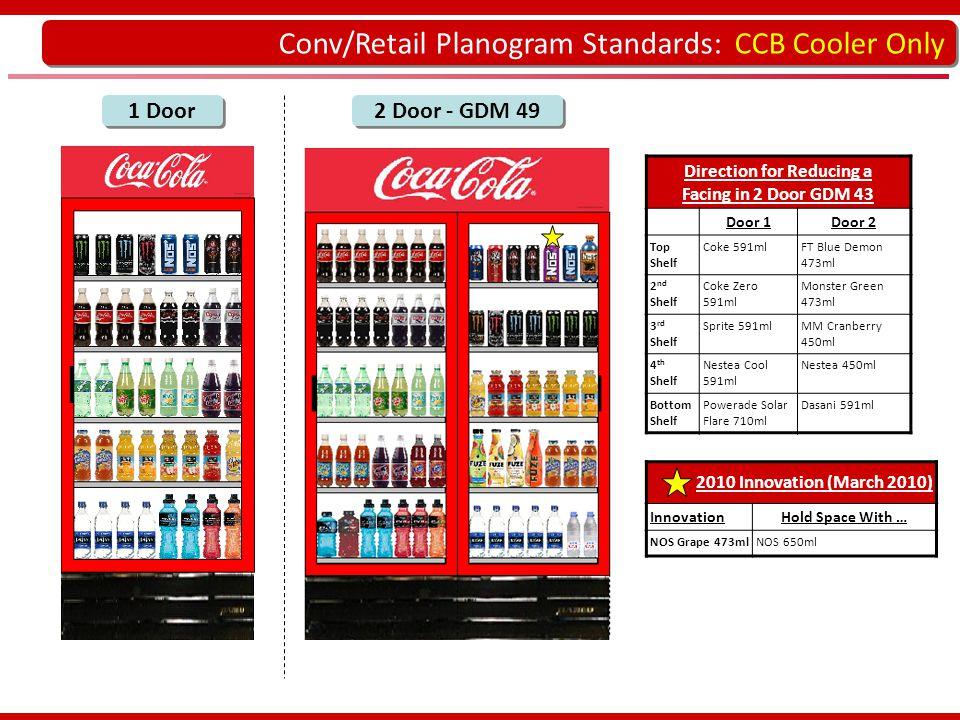 2 Door - GDM 49 Conv/Retail Planogram Standards: CCB Cooler Only 1 Door Direction for Reducing a Facing in 2 Door GDM 43 Door 1Door 2 Top Shelf Coke 5
