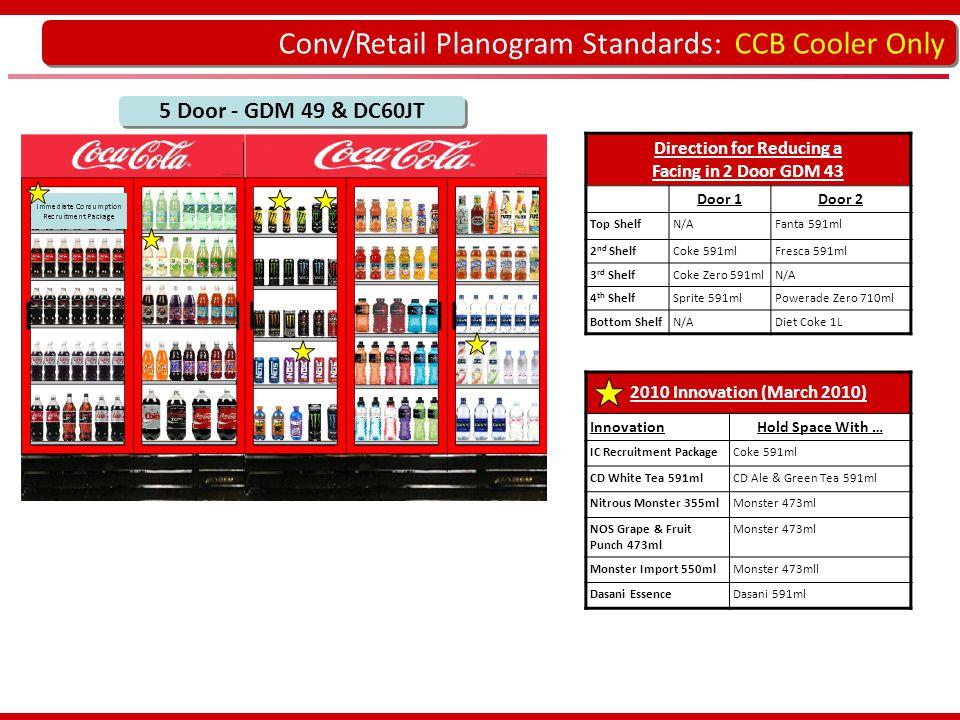 5 Door - GDM 49 & DC60JT Conv/Retail Planogram Standards: CCB Cooler Only Direction for Reducing a Facing in 2 Door GDM 43 Door 1Door 2 Top ShelfN/AFa