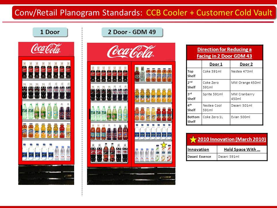 2 Door - GDM 49 Conv/Retail Planogram Standards: CCB Cooler + Customer Cold Vault 1 Door Direction for Reducing a Facing in 2 Door GDM 43 Door 1Door 2