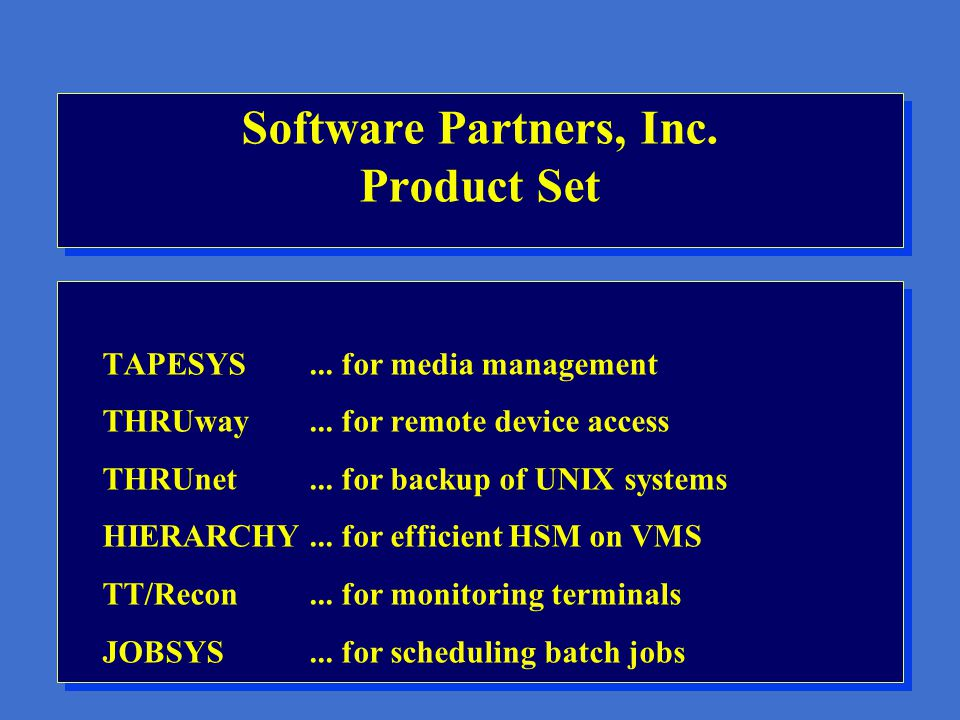 Software Partners, Inc. History founded 1983 principals in VMS since 1979 11 people at main office in Massachusetts 850 customer sites around the worl