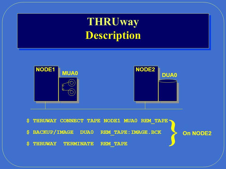 THRUway Description NODE1NODE2 MUA0 DUA0 $ THRUWAY CONNECT DISK NODE2 DUA0 REM_DISK $ BACKUP/IMAGE REM_DISK: MUA0:IMAGE.BCK $ THRUWAY TERMINATE REM_DISK } On NODE1