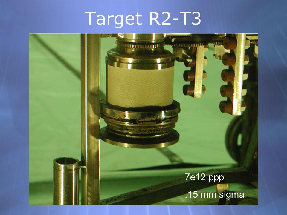 7e12 ppp.15 mm sigma