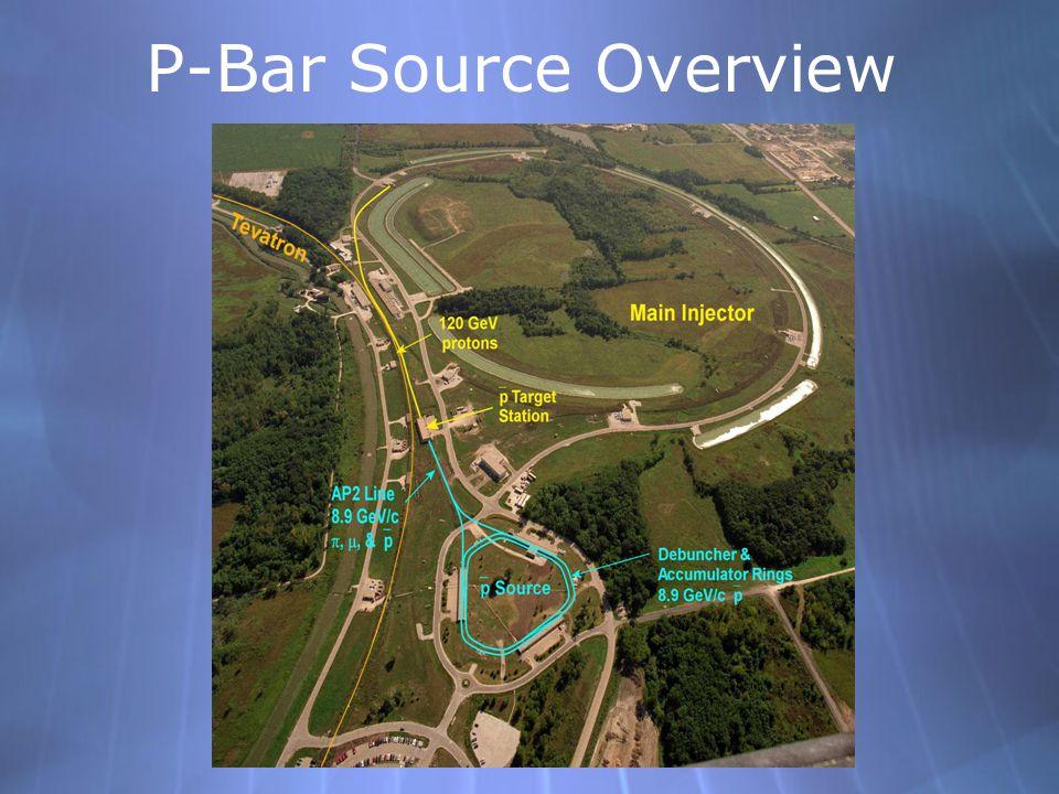 P-bar (AP-0) Target Vault