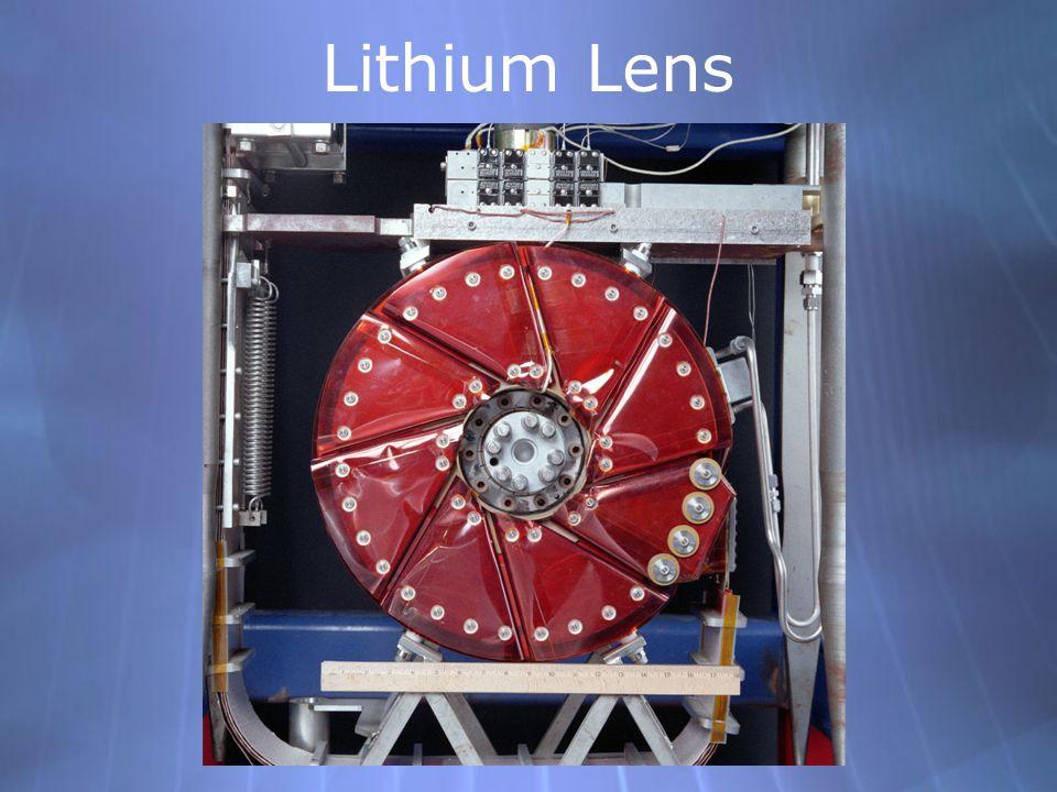 Lithium Lens