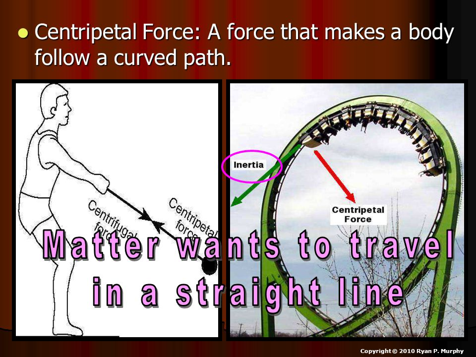 Centripetal Force: A force that makes a body follow a curved path. Centripetal Force: A force that makes a body follow a curved path. Copyright © 2010