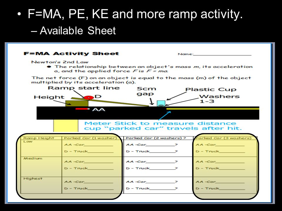 F=MA, PE, KE and more ramp activity. –Available Sheet