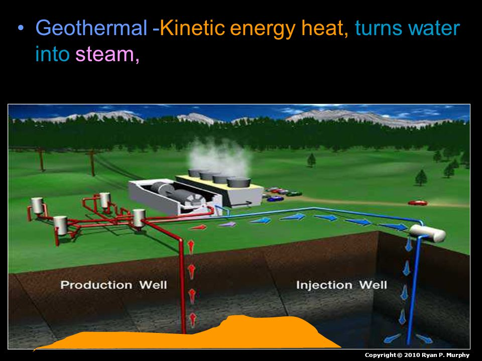 Geothermal -Kinetic energy heat, turns water into steam, water rises and runs a turbine to generate electrical energy. Copyright © 2010 Ryan P. Murphy