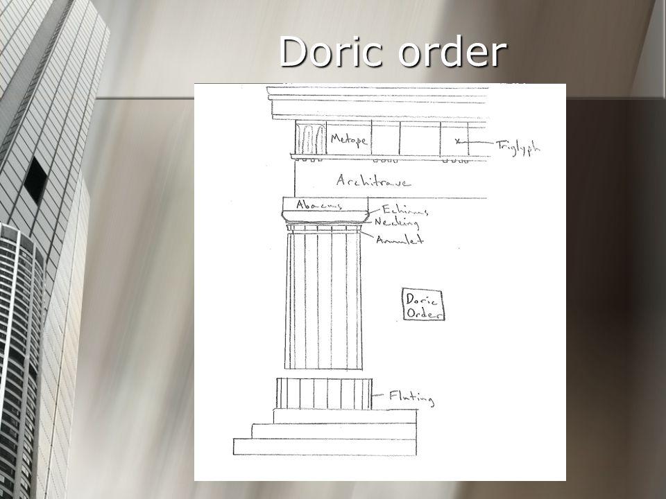 Doric order Architectural Studies C-D