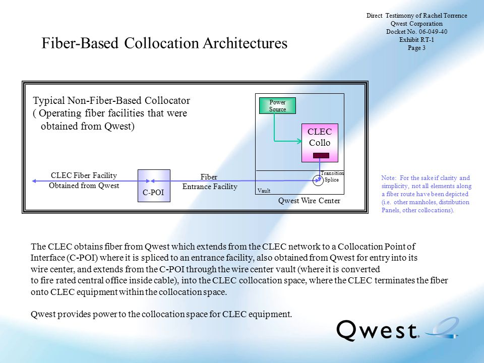 Fiber-Based Collocation Architectures Direct Testimony of Rachel Torrence Qwest Corporation Docket No.