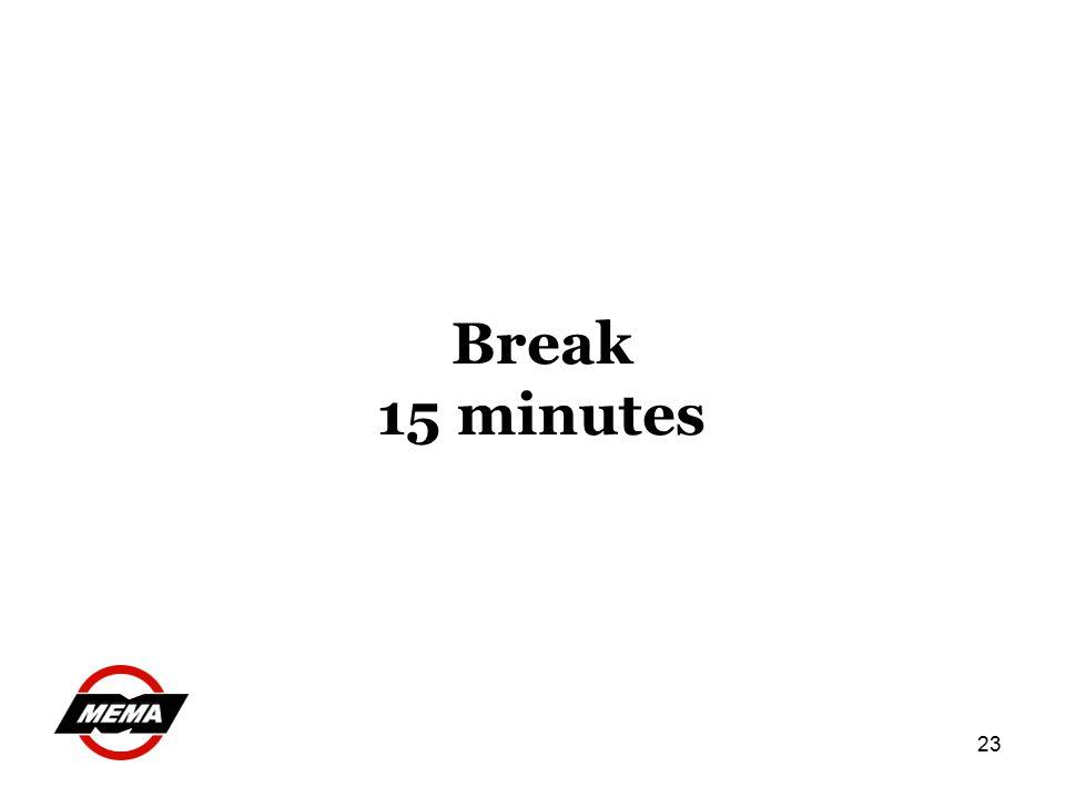 23 Break 15 minutes