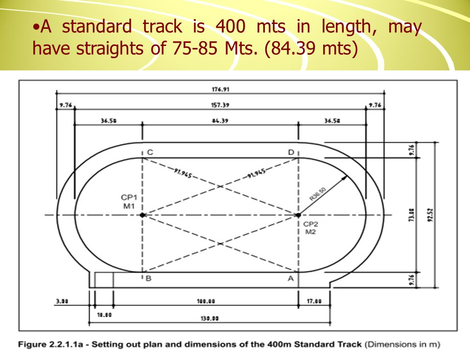 A standard track is 400 mts in length, may have straights of 75-85 Mts. (84.39 mts) Cont…