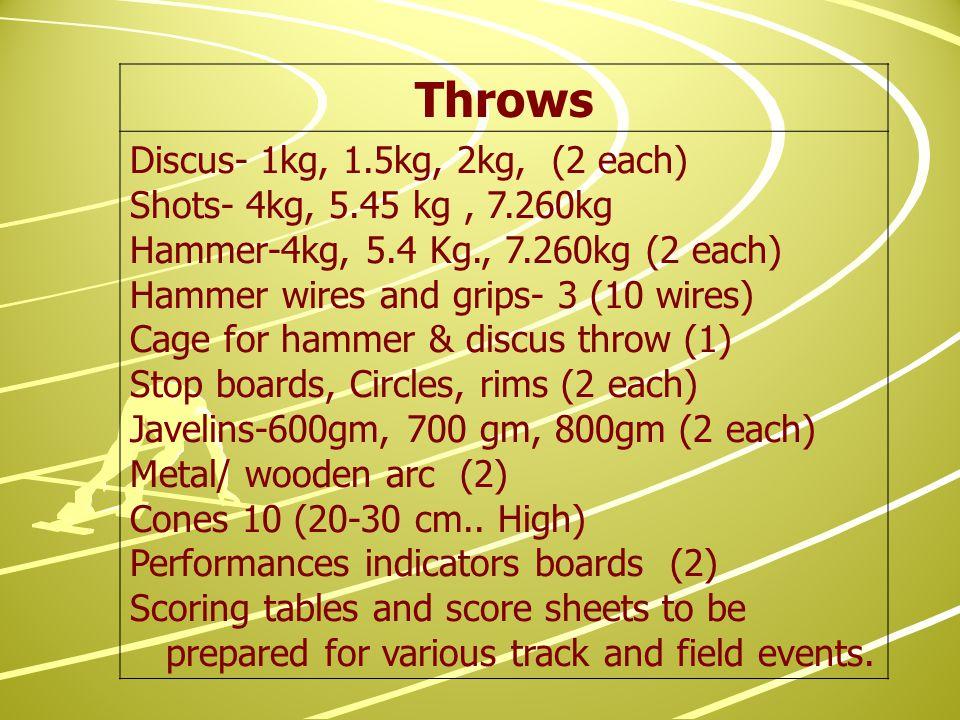 Throws Discus- 1kg, 1.5kg, 2kg, (2 each) Shots- 4kg, 5.45 kg, 7.260kg Hammer-4kg, 5.4 Kg., 7.260kg (2 each) Hammer wires and grips- 3 (10 wires) Cage for hammer & discus throw (1) Stop boards, Circles, rims (2 each) Javelins-600gm, 700 gm, 800gm (2 each) Metal/ wooden arc (2) Cones 10 (20-30 cm..