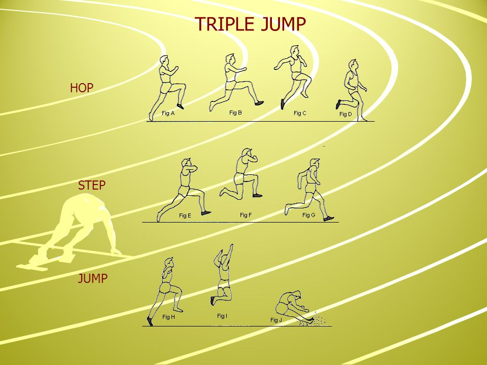 HOP STEP JUMP TRIPLE JUMP