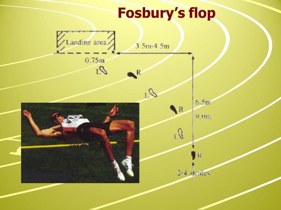 Fosbury's flop