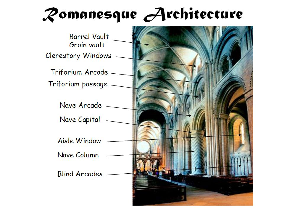 Romanesque Art And Architecture Vocabulary Barrel Vault Groin