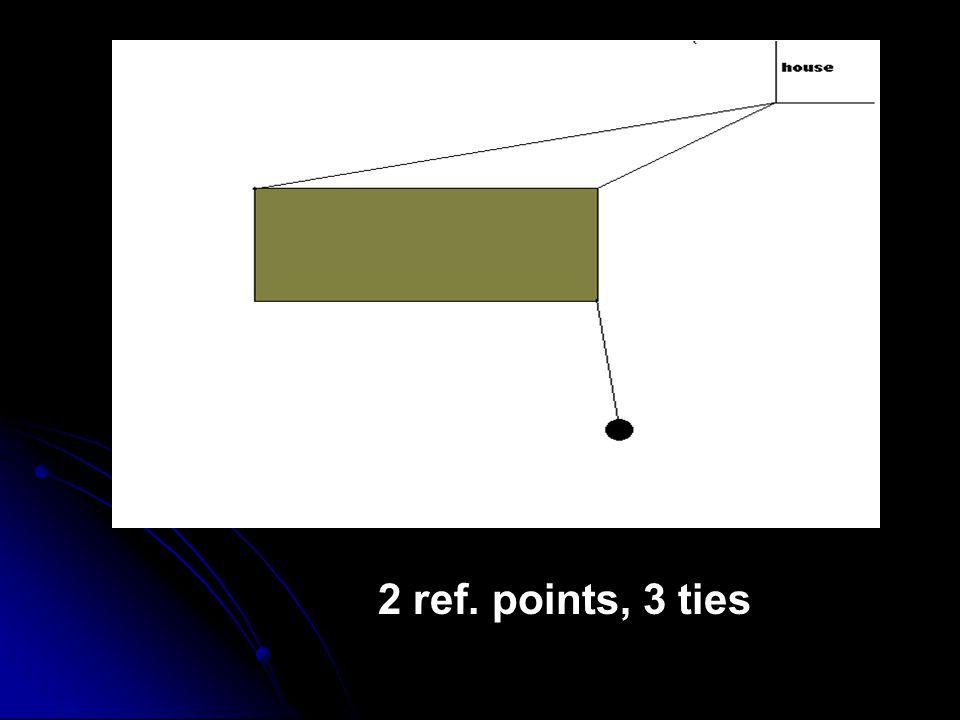 2 ref. points, 3 ties