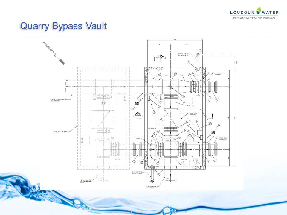 Quarry Bypass Vault