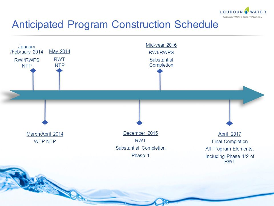 January /February 2014 RWI/RWPS NTP Anticipated Program Construction Schedule Mid-year 2016 RWI/RWPS Substantial Completion March/April 2014 WTP NTP December 2015 RWT Substantial Completion Phase 1 April 2017 Final Completion All Program Elements, Including Phase 1/2 of RWT May 2014 RWT NTP