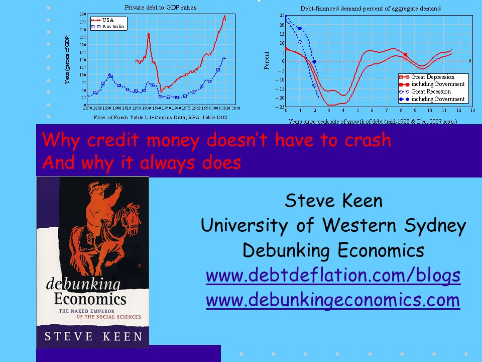 The Facts on Debt 2 obvious US debt bubbles in last century