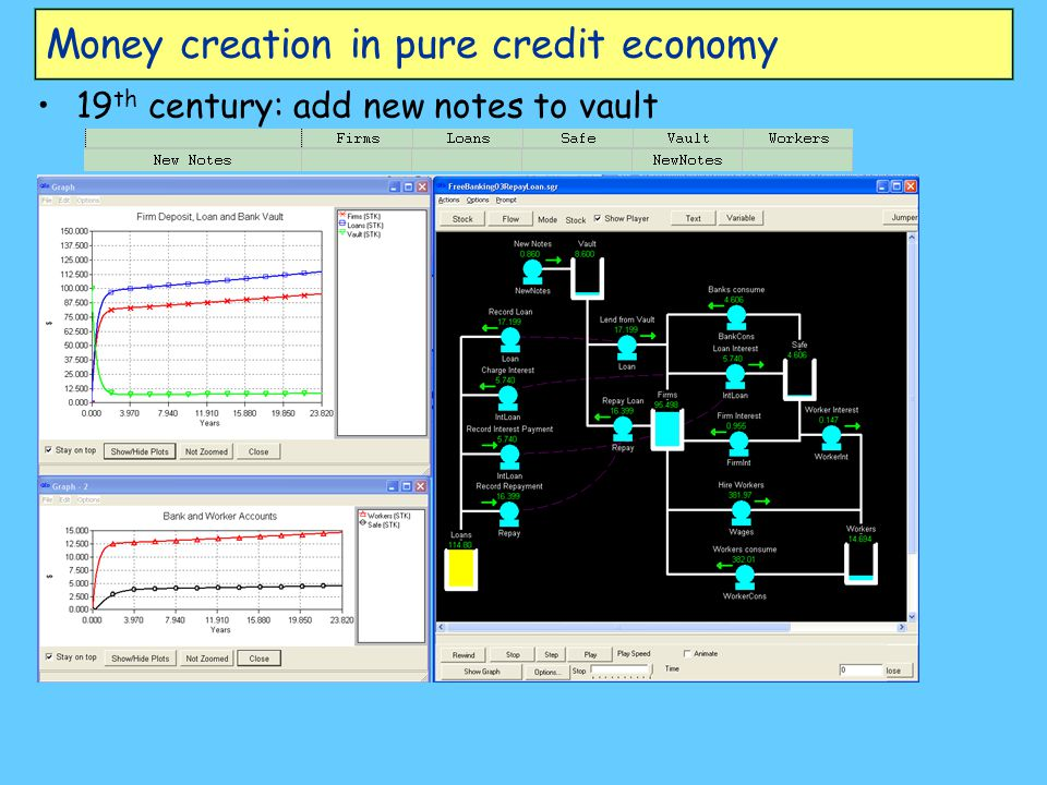 Money creation in pure credit economy 19 th century: add new notes to vault