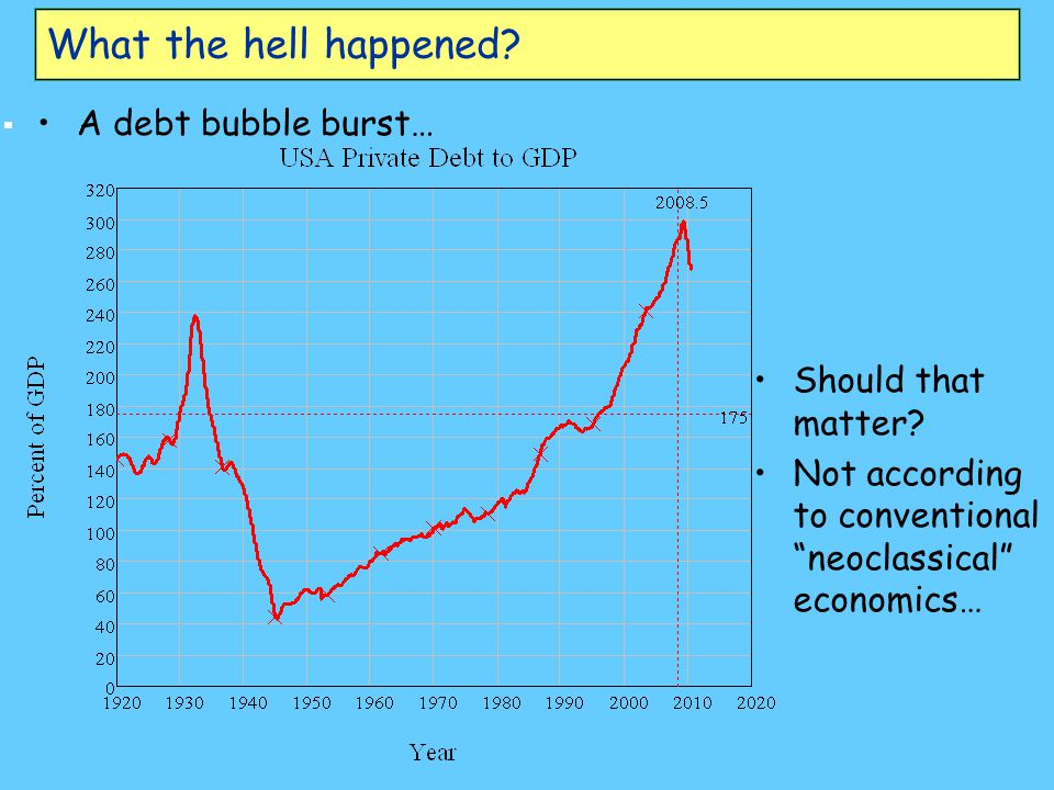 "What the hell happened? A debt bubble burst… Should that matter? Not according to conventional ""neoclassical"" economics…"