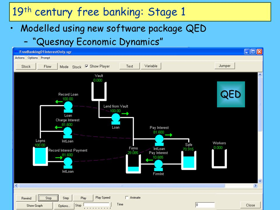 "19 th century free banking: Stage 1 Modelled using new software package QED –""Quesnay Economic Dynamics"" QED"