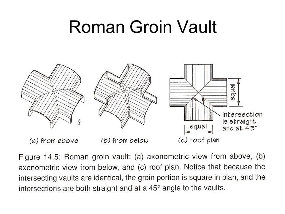 Roman Groin Vault