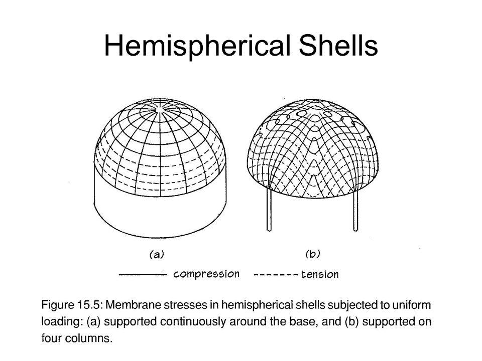 Hemispherical Shells
