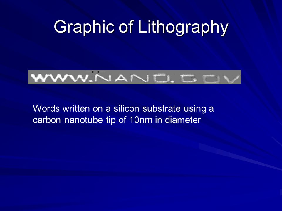 Graphic of Lithography Words written on a silicon substrate using a carbon nanotube tip of 10nm in diameter