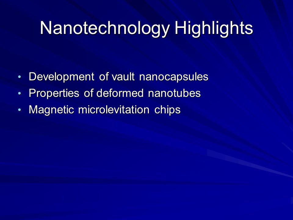 Nanotechnology Highlights Development of vault nanocapsules Development of vault nanocapsules Properties of deformed nanotubes Properties of deformed nanotubes Magnetic microlevitation chips Magnetic microlevitation chips