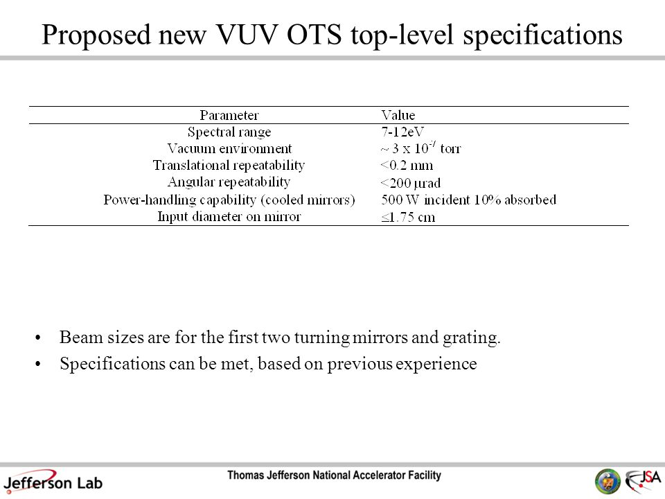 Proposed new VUV OTS top-level specifications Beam sizes are for the first two turning mirrors and grating. Specifications can be met, based on previo