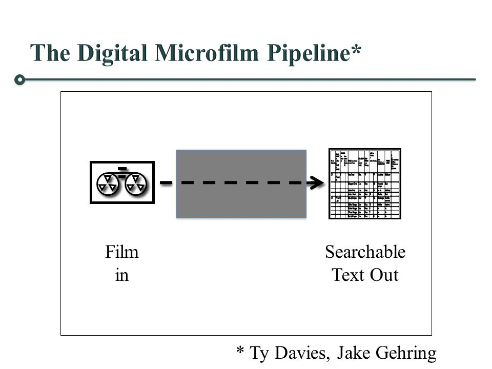 * Ty Davies, Jake Gehring Film in Searchable Text Out