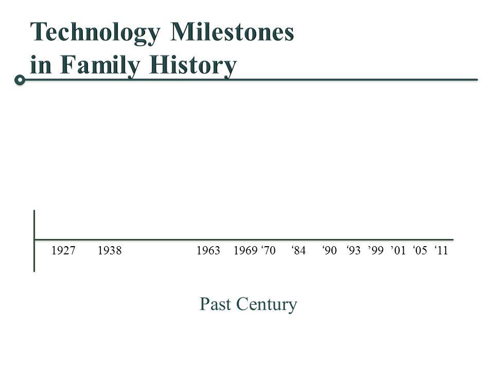 1927 1938 1963 1969 '70 '84 '90 '93 '99 '01 '05 '11 Past Century