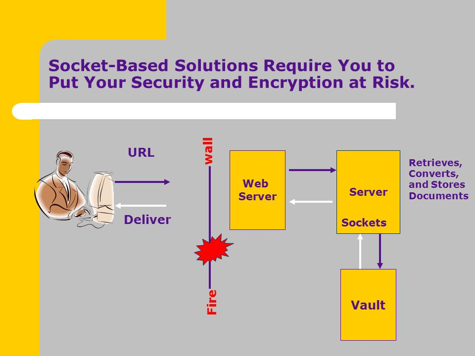 Socket-Based Solutions Require You to Put Your Security and Encryption at Risk.