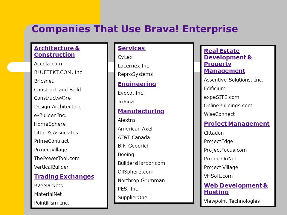 Companies That Use Brava. Enterprise Architecture & Construction Accela.com BLUETEKT.COM, Inc.