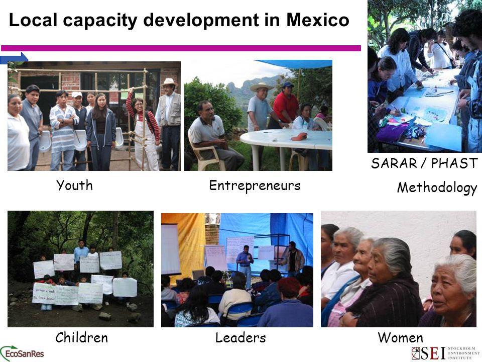 ChildrenLeadersWomen Local capacity development in Mexico SARAR / PHAST Methodology YouthEntrepreneurs