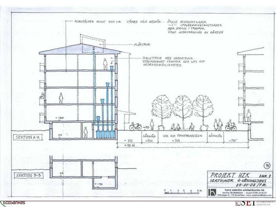 楼房及生态厕所剖面图