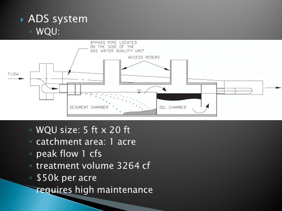  ADS system ◦ WQU: ◦ WQU size: 5 ft x 20 ft ◦ catchment area: 1 acre ◦ peak flow 1 cfs ◦ treatment volume 3264 cf ◦ $50k per acre ◦ requires high maintenance