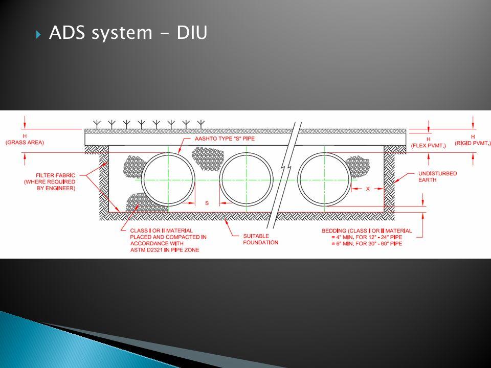  ADS system - DIU