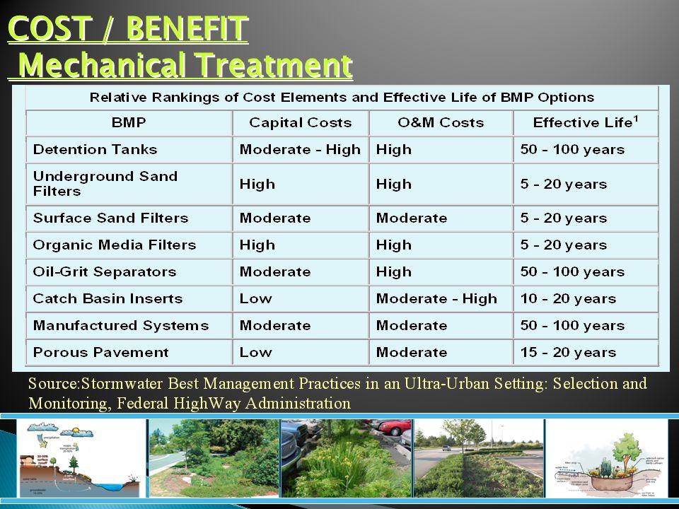 COST / BENEFIT Mechanical Treatment