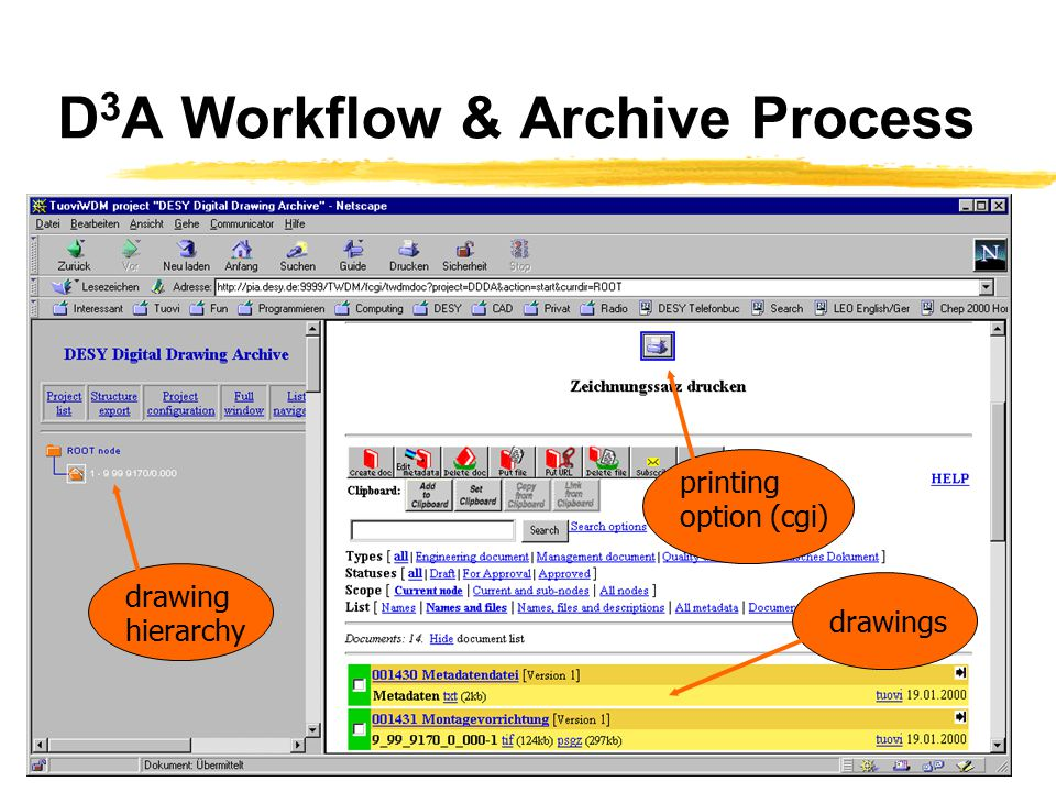D 3 A Workflow & Archive Process drawing hierarchy drawings printing option (cgi)
