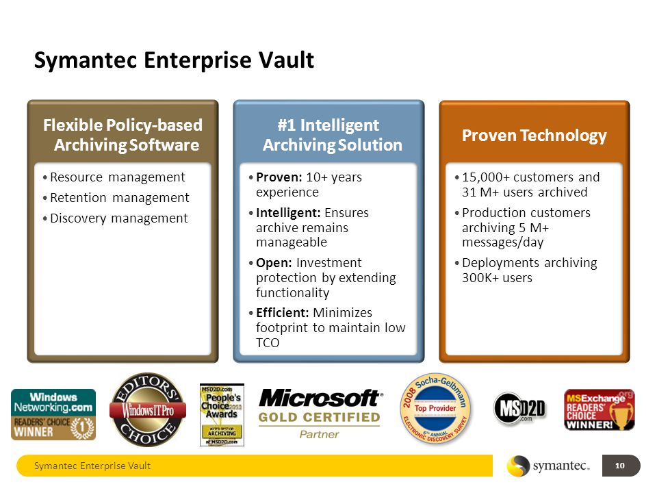 Symantec Enterprise Vault 10 Resource management Retention management Discovery management Flexible Policy-based Archiving Software Proven: 10+ years experience Intelligent: Ensures archive remains manageable Open: Investment protection by extending functionality Efficient: Minimizes footprint to maintain low TCO #1 Intelligent Archiving Solution 15,000+ customers and 31 M+ users archived Production customers archiving 5 M+ messages/day Deployments archiving 300K+ users Proven Technology