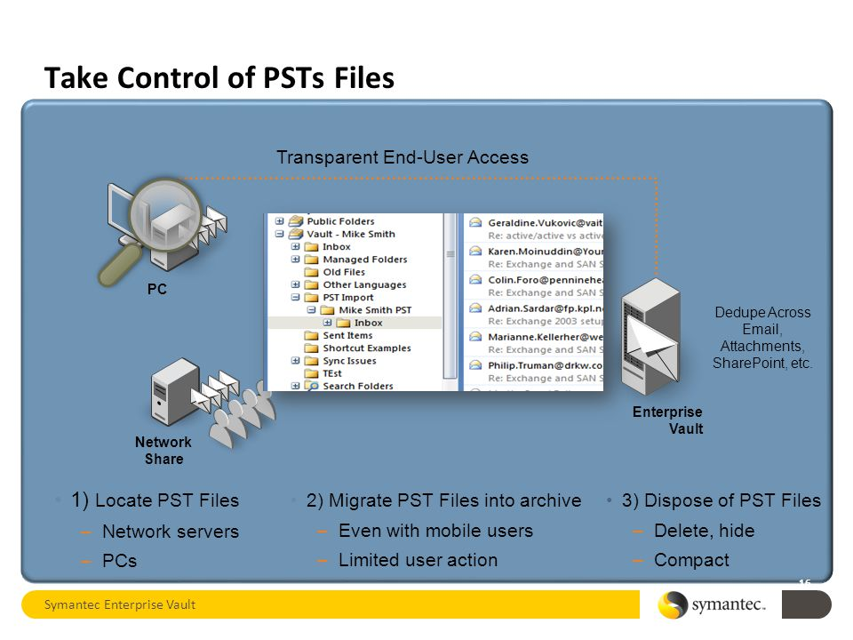Take Control of PSTs Files 16 2) Migrate PST Files into archive –Even with mobile users –Limited user action Enterprise Vault PC Network Share 1) Locate PST Files –Network servers –PCs 3) Dispose of PST Files –Delete, hide –Compact Transparent End-User Access Dedupe Across Email, Attachments, SharePoint, etc.