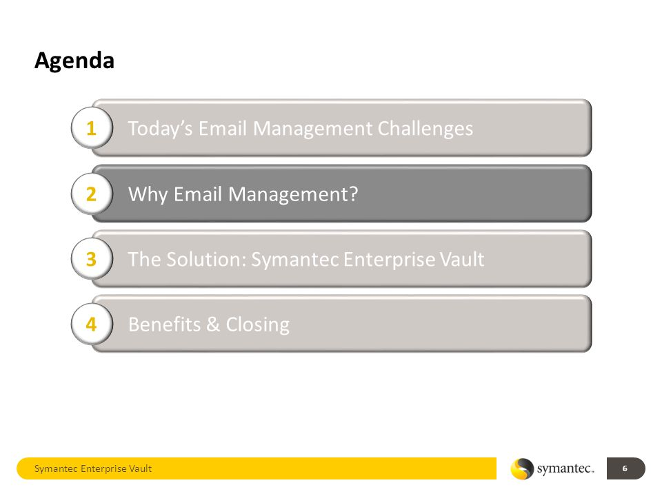 Agenda Symantec Enterprise Vault 6 Today's Email Management Challenges 1 Why Email Management.